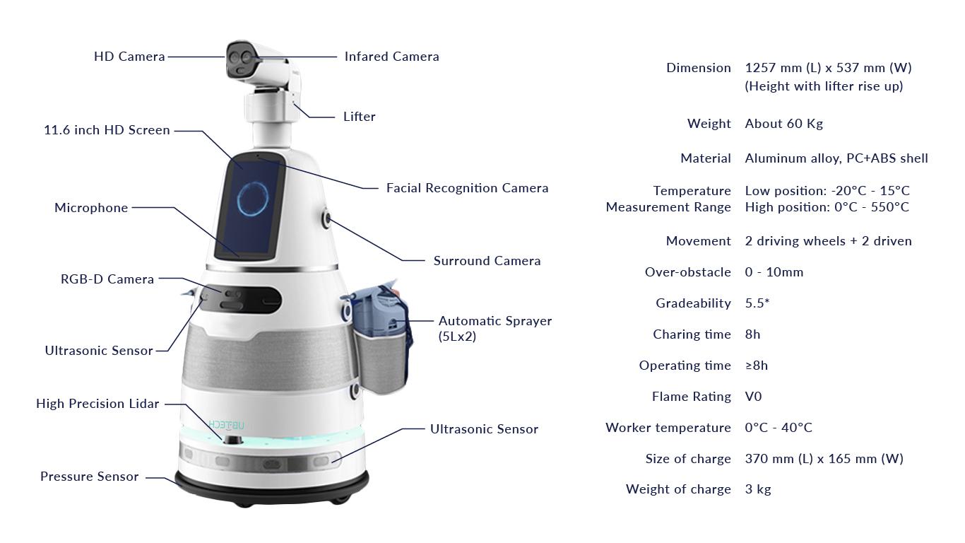 lorabots-multi-roles-purpose-robots-aimbot-product-specifications-singapore-coronavirus-covid-19-prevention-measures