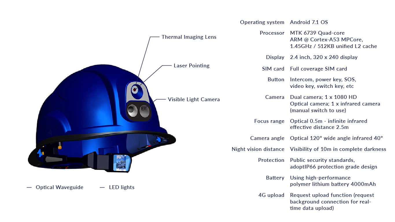 lorabots-smart-thermal-helmet-for-coronavirus-covid-19-prevention-protection-measure-singapore-product-specifications-new