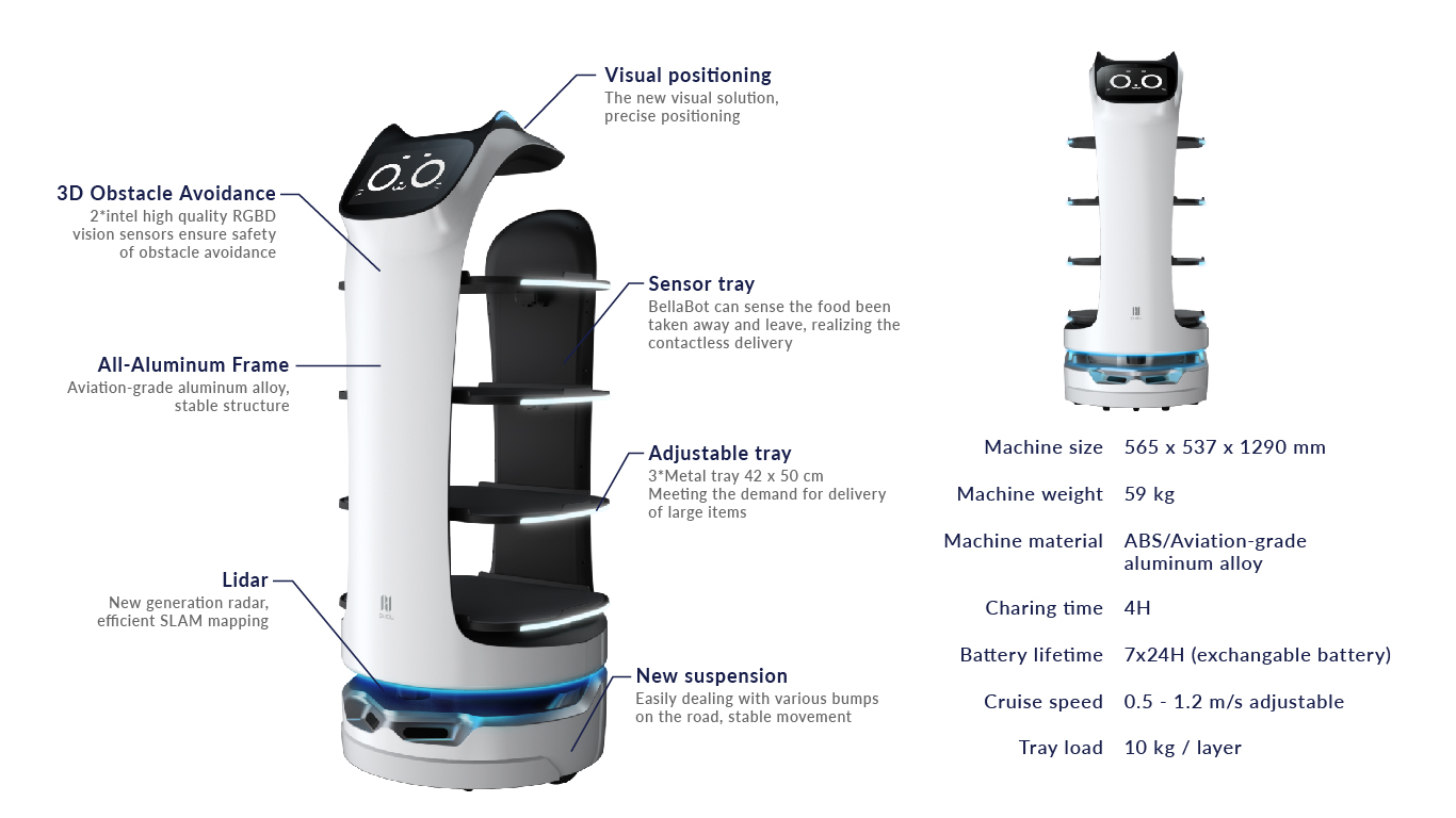 lorabots-delivery-robot-bellabot-product-specifications-singapore-coronavirus-covid-19-prevention-measures